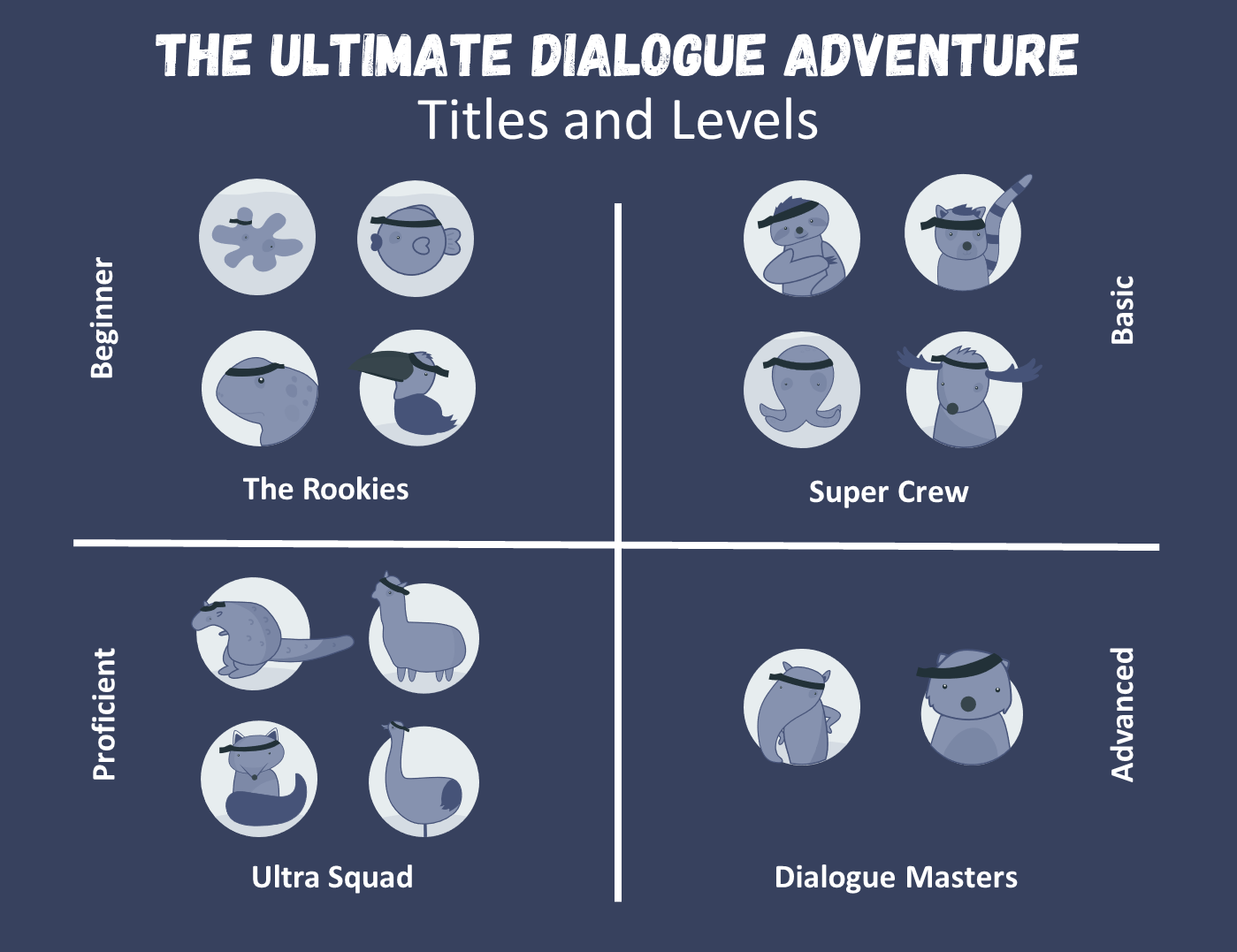Ultimate Dialogue Adventure Squads